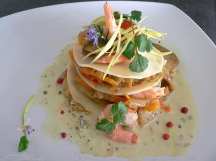Recette de ravioles aux légumes et crevettes, sauce au curcuma