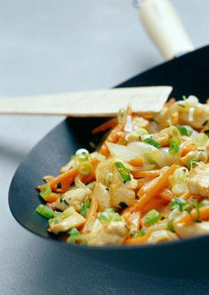 Recette de poulet au gingembre grillé